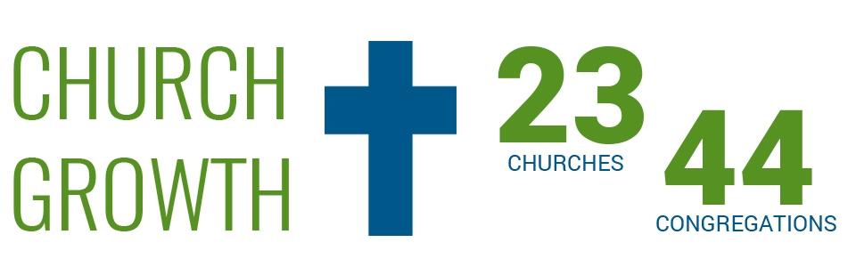 Church Growth_Slider Image Banner_2